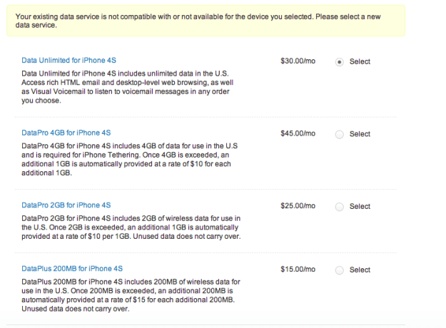 iPhone 4S data plan options