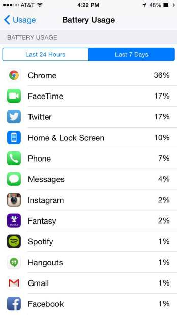 iPhone-6-Battery-Life-1