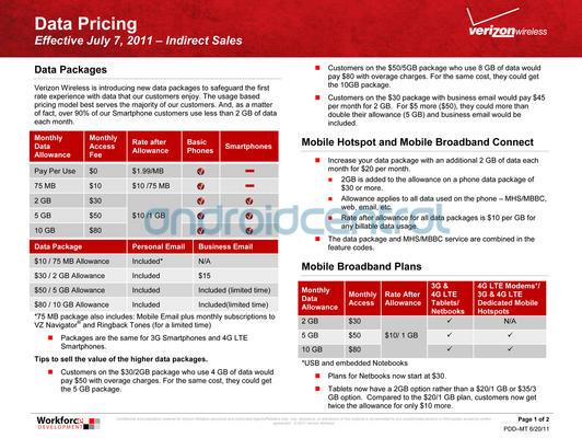 Verizon Mobile Hotspot