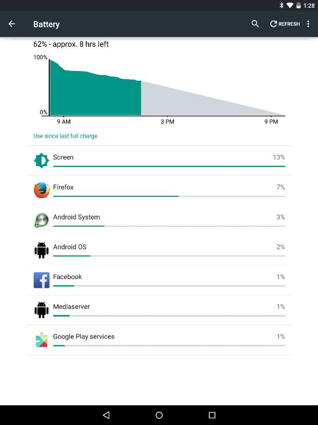 nexus 9 battery life