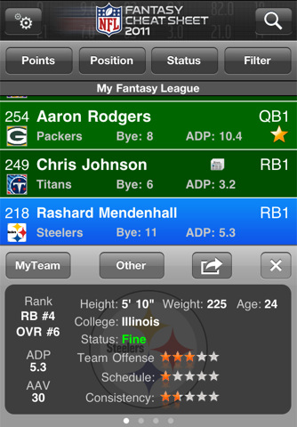 NFL Fantasy Draft Cheat Sheet