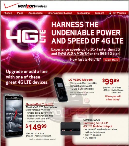 HTC ThunderBolt Price