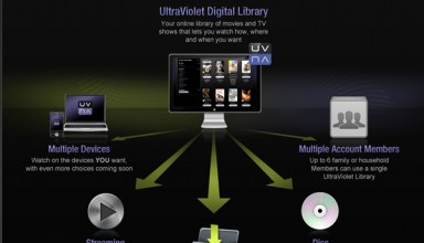 Ultraviolet - Hollywood's upcoming movie cloud locker service