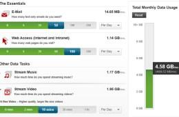 verizon wireless data usage calculator