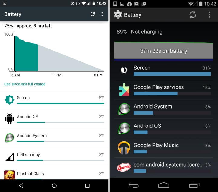 Android 5.0 vs Android 4.4 - Battery