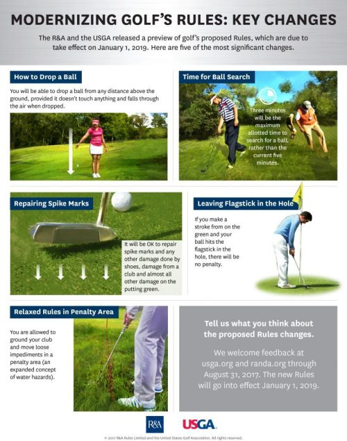 Image of USGA Rules Changes Infographic
