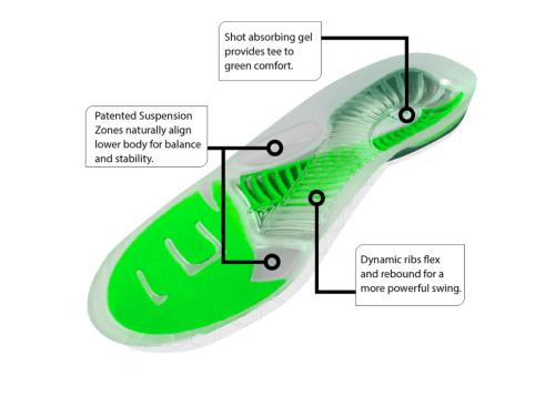 Image of ALINE golf shoe insert