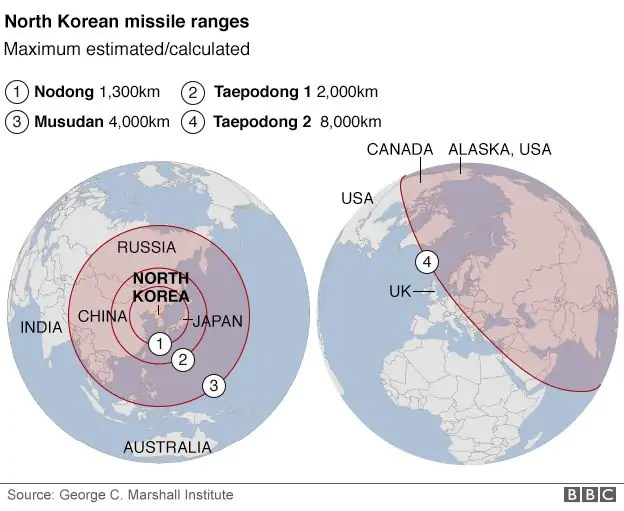 _88837990_north_korea_missile_ranges2_map624new.png