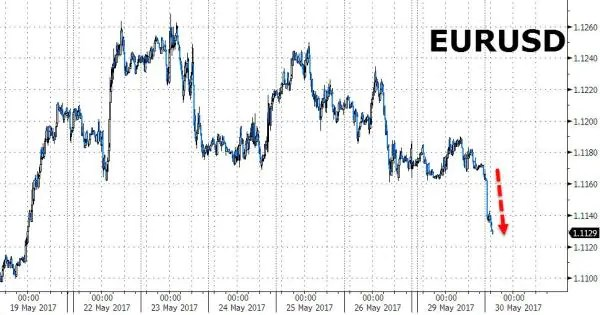 griekenland euro