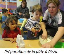 peparation pizza