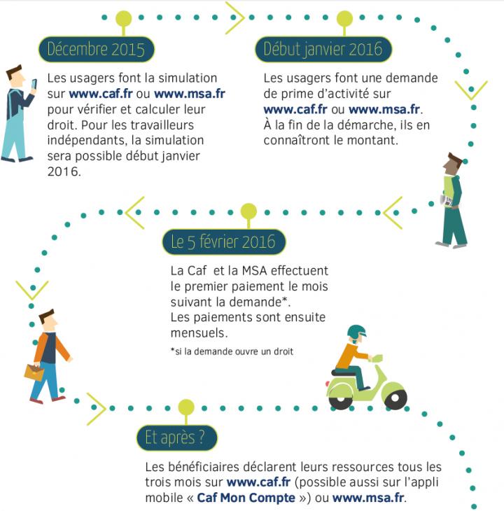 Www Caf Fr Aides Et Services Les Services En Ligne Estimer Vos Droits