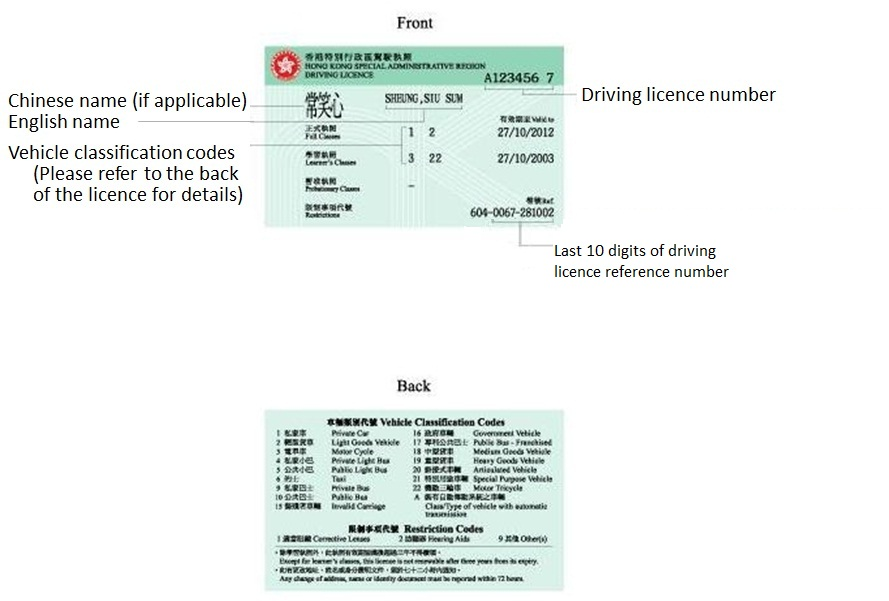 How Check Driving Licence Status