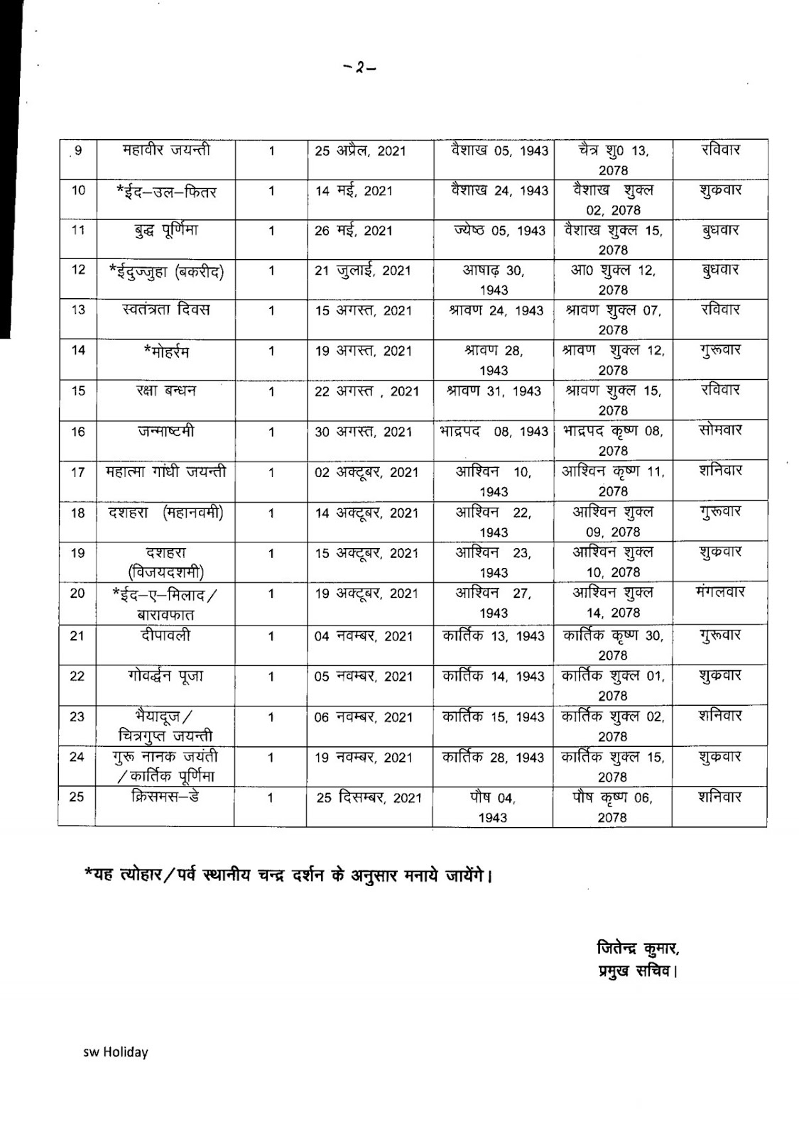 up government holiday list 2021