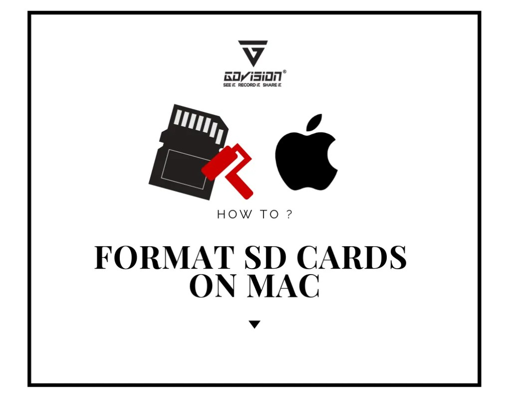Format SD Card on MAC