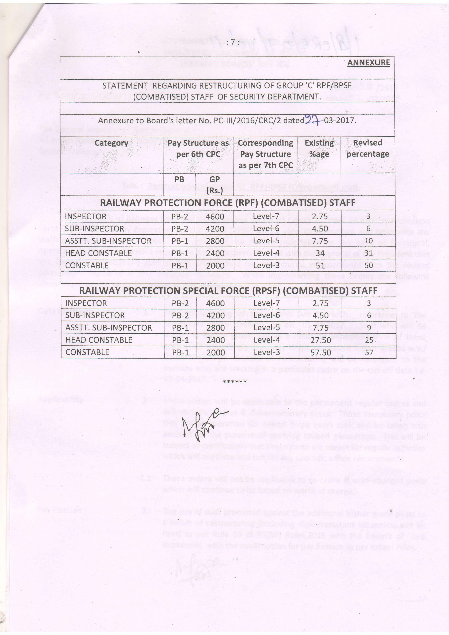 Restructuring Of Group C Rpf Rpsf Combatised Staff