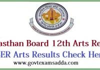 Rajasthan Board 12th Arts Result 2021