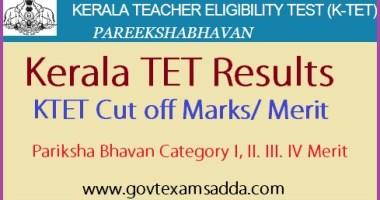 Kerala TET Result 2020