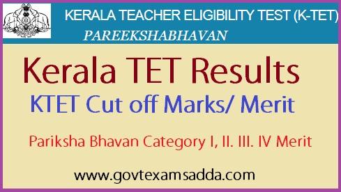 Kerala TET Result 2019