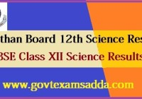 RBSE 12th Science Result 2021