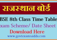 RBSE 8th Class Time Table 2018