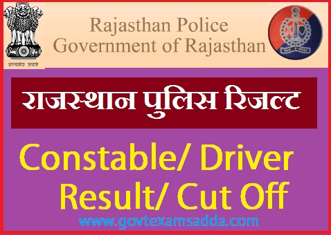 Rajasthan Police Constable Result 2020-21