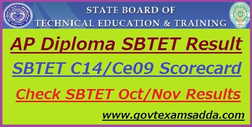 AP Diploma SBTET Result 2019
