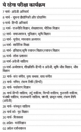 bser 12th time table