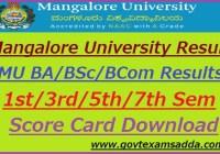 Mangalore University Result 2018-19