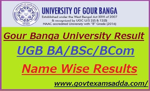 Gour Banga University Result 2020