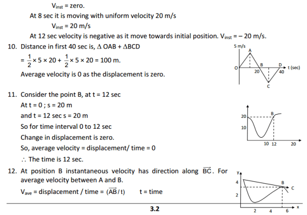 HC Verma : Concept Of Physics Chapter 3 : Rest and Motion Kinematics Solution PDF 4