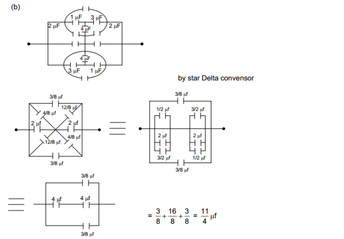 chapter 31 solution 17