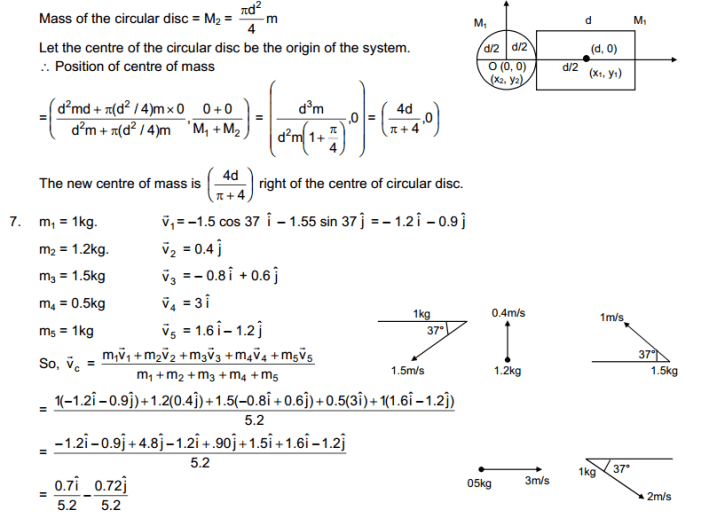 chapter solution 4