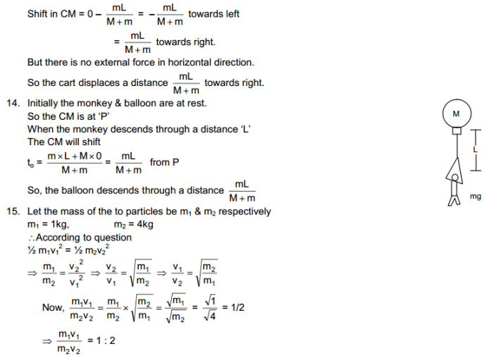 chapter solution 7