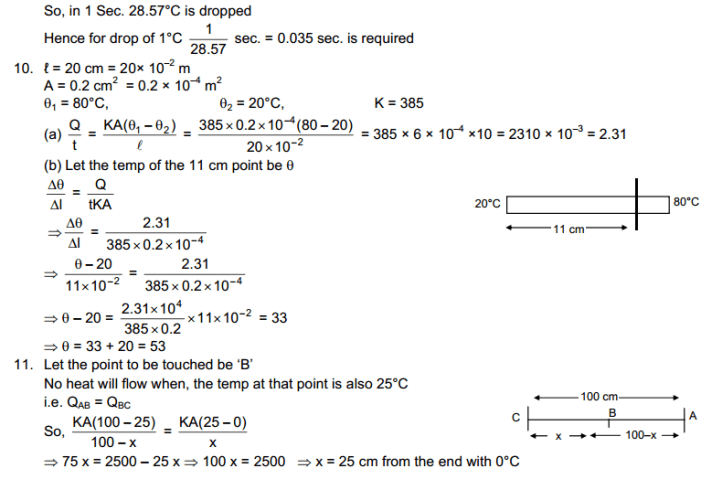 chapter 28 solution 4