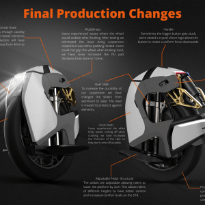 KS S18 final production changes 2