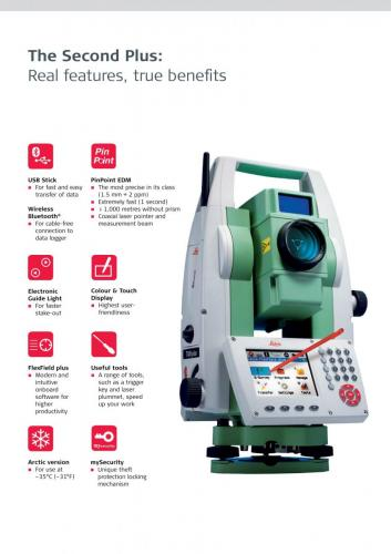 TS09 LEICA TOTAL STATION