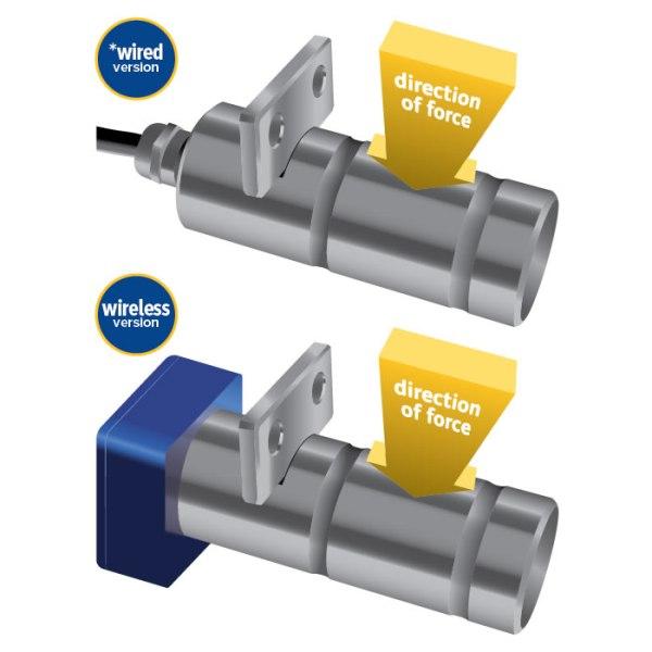 Straightpoint Wireless Loadpins ATEX / IECEx