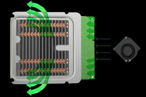 Sistema de enfriamiento de uniciclos InMotion