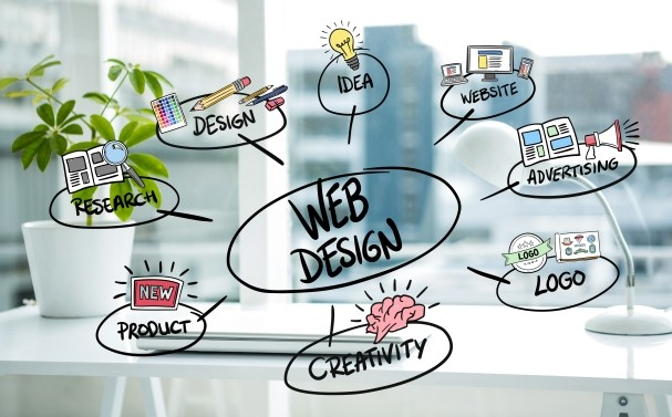 Web Designing And Development Company In Ludhiana