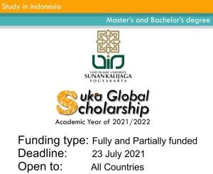 Sunan Kalijaga Global Scholarship