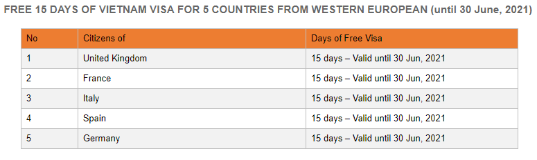 FREE 15 DAYS OF VIETNAM VISA FOR 5 COUNTRIES FROM WESTERN EUROPEAN