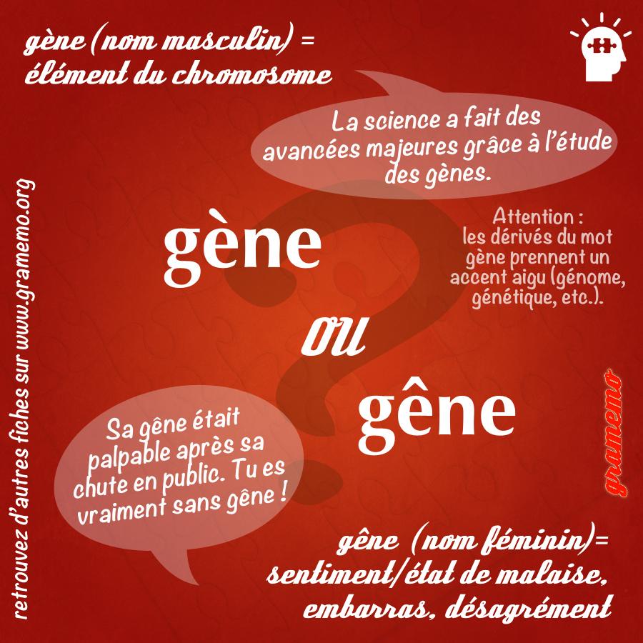 117 Gene gene