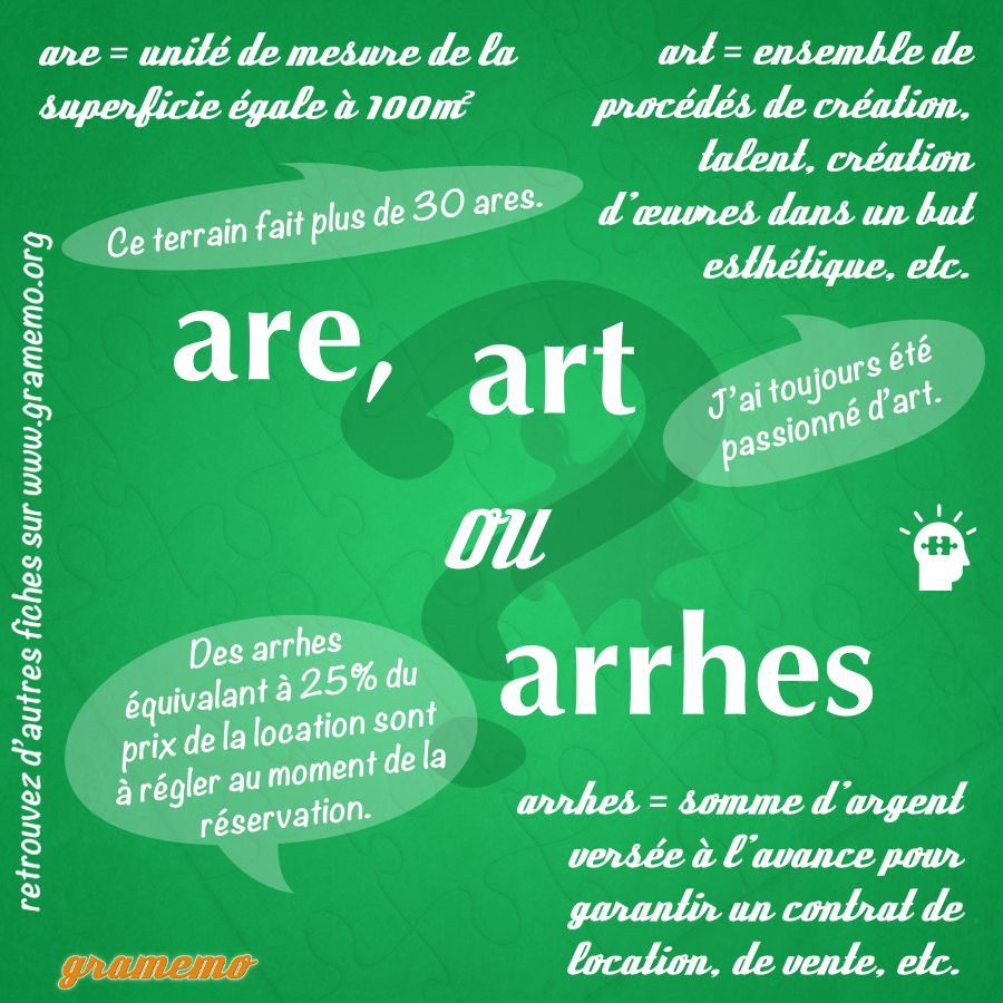 Are art arrhes - Gramemo