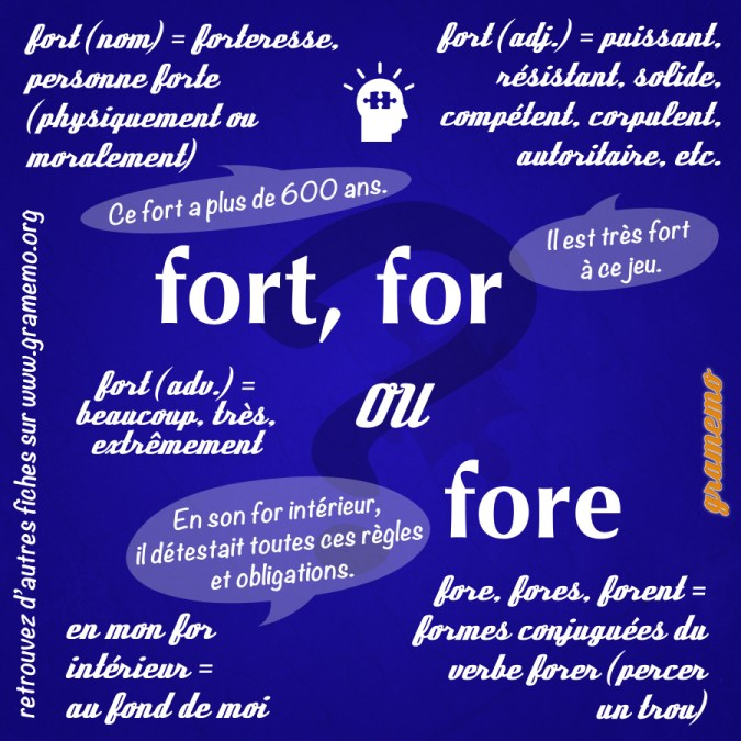 Fort, for, fore - Homophones Gramemo