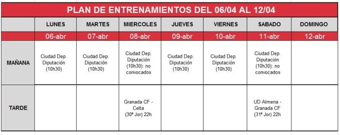 Plan de entrenamientos del Granada CF del 06 al 12 abril