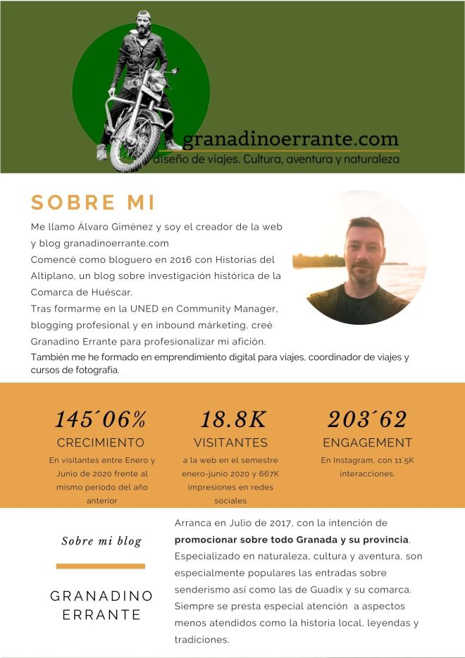 media kit granadino errante