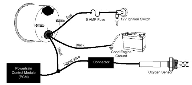 airfueldiagram diagrams 546352 amp gauge wiring diagram wiring diagram for amp sunpro temp gauge wiring diagram at soozxer.org