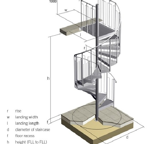 How To Design A Spiral Staircase Step By Step Custom Spiral Stairs | Curved Staircase Design Plans | Slightly Curved | Stainless Steel | Wood | House | Curved Stairway
