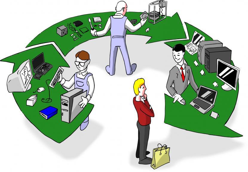 Guía para definir Procesos