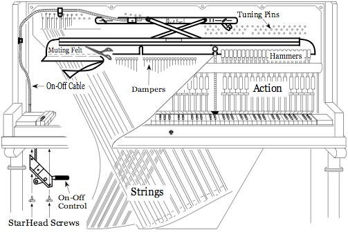 Quiet Keys Piano Volume Control